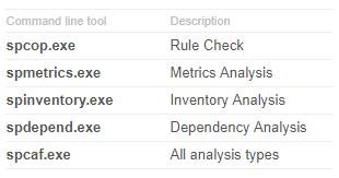 SPCAF_RunCMD_Table1_310x163